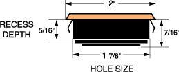 2 standard diagram