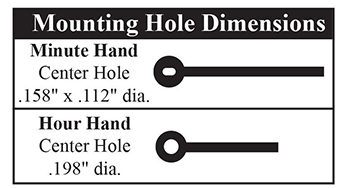mounting hole dimensions